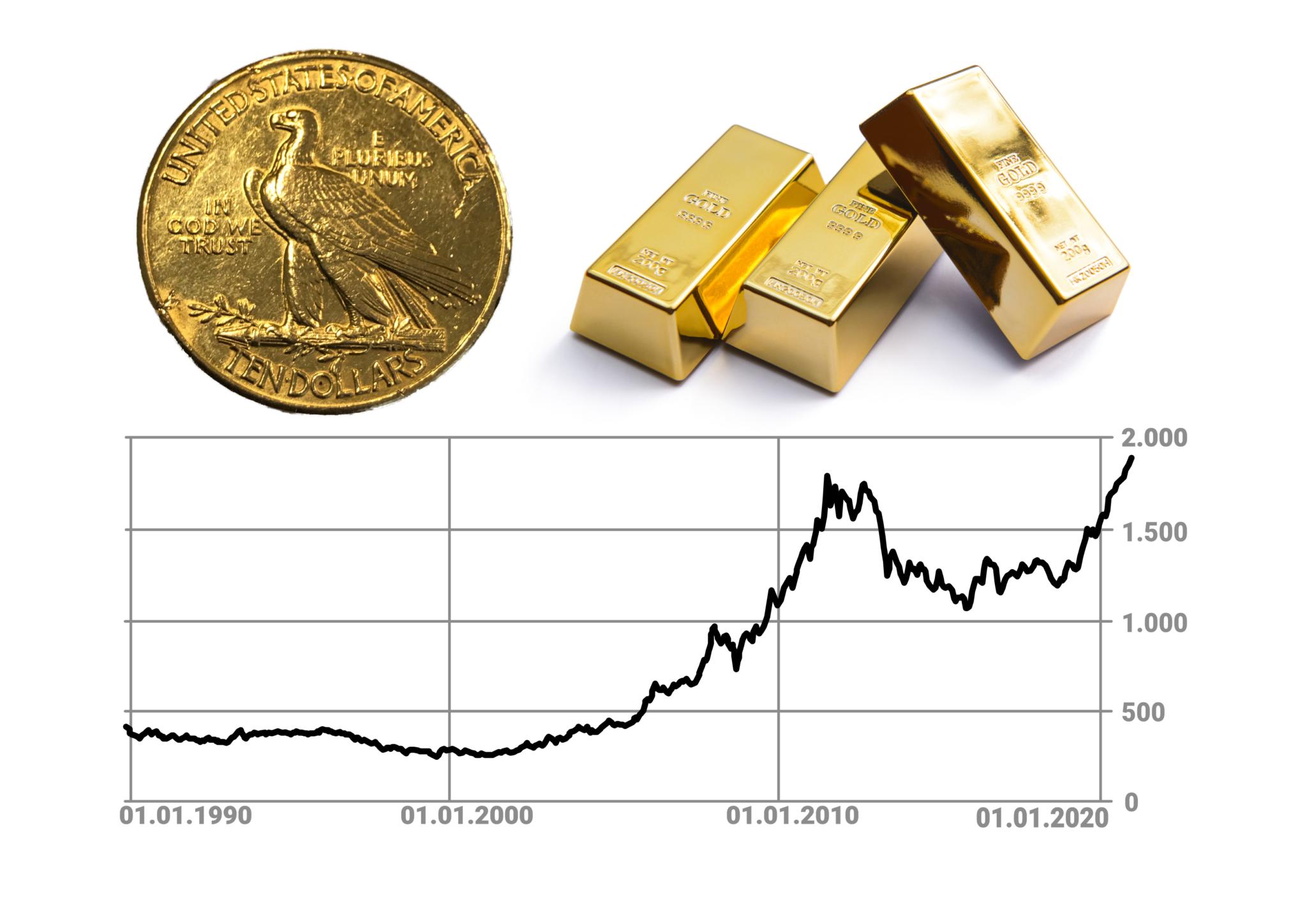 Goud, zilver en platinum
